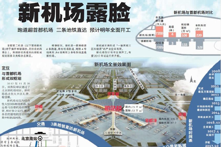北京地铁7号线东延本月开工 将实现与S6线换乘